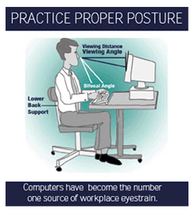 Computer Vision Syndrome Posture - Eye Disorders